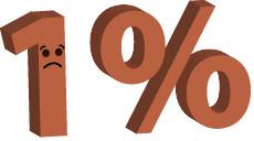 1% de la culture du coton est utilisée pour le coton biologique